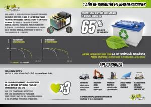 Ventajas regeneración de baterías